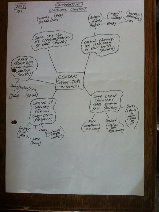 2009 Cultural Context Q.1/