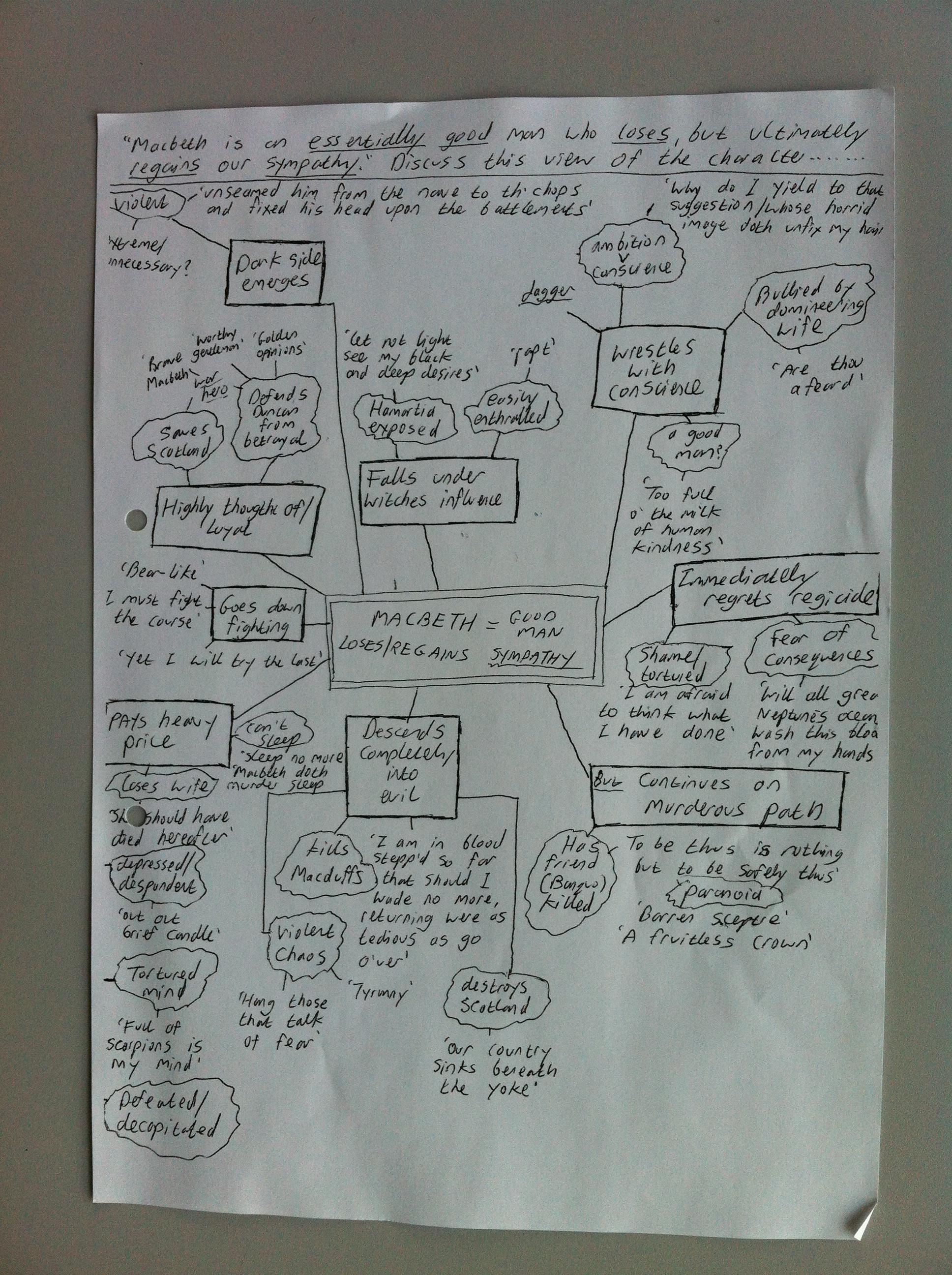 macbeth plans and questions banagher college english blog macbeth char q plan