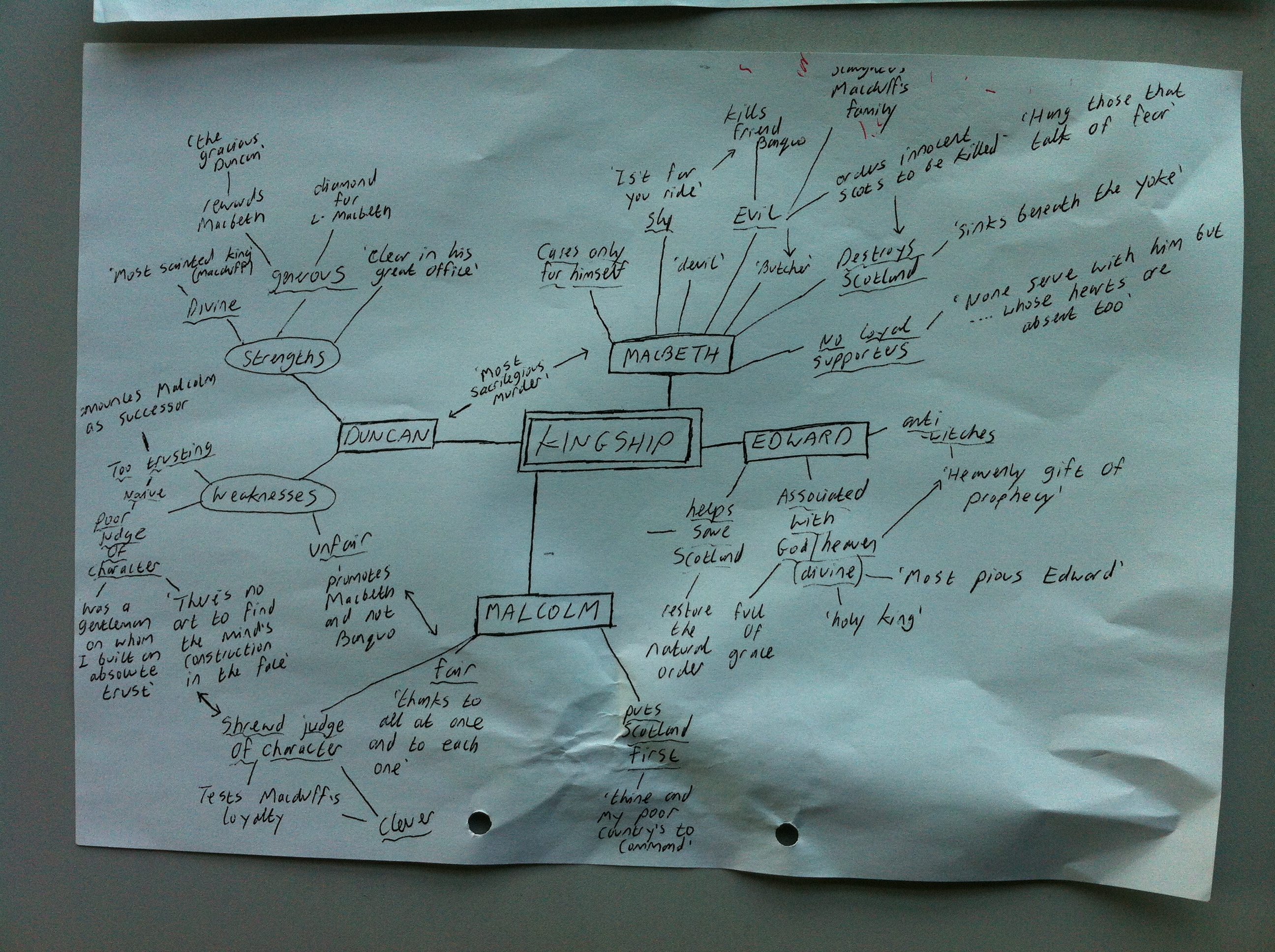 macbeth plans and questions banagher college english blog macbeth kingship plan