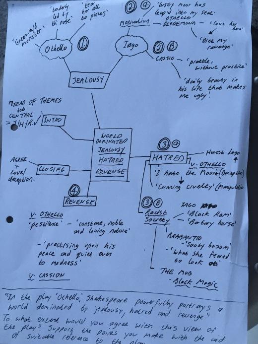 Othello.Sample.Theme.plan